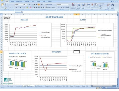 excel dashboard project management