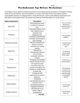 Ego Defense Mechanisms Worksheets Worksheets For All  Download And Share Worksheets  Free On