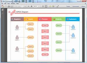 Sipoc Diagram Templates For Pdf