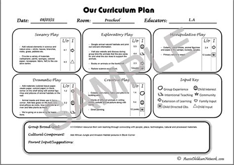 Curriculam Planning Examples