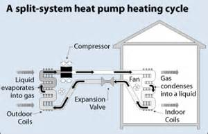 Images of Build Your Own Air Source Heat Pump