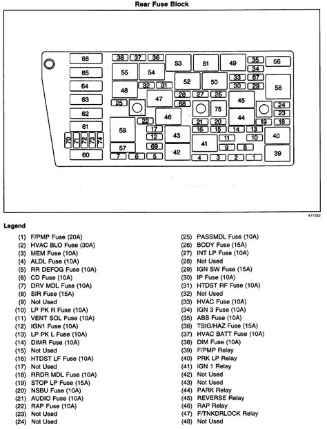 01 Eclipse Fuse Box Diagram by 1998 Eclipse Fuse Box Wiring Diagrams List