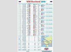 Fifa World Cup 2018 Schedule Time Table