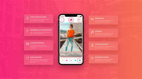 Tinder Template To Download by Cost To Create A Dating App