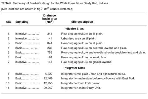 circular 1112 flowpath studies