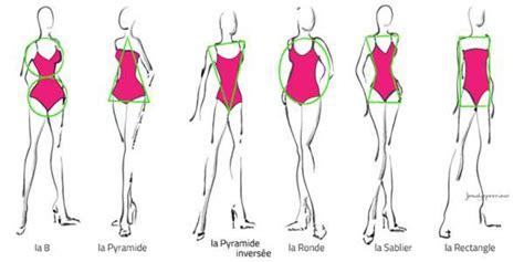 comment choisir si鑒e auto comment choisir maillot de bain en fonction de sa morphologie guide astuces