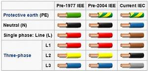 Electric Motor Wiring Color Code