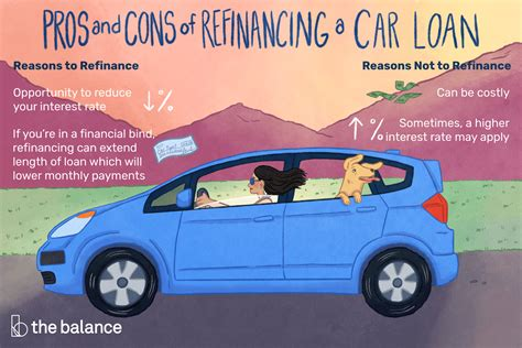 Since car loans are considered secured, they require you to use the automobile you're buying as auto loans typically come with fixed interest rates and loan terms ranging from two to seven years. Pros and Cons of Refinancing a Car Loan
