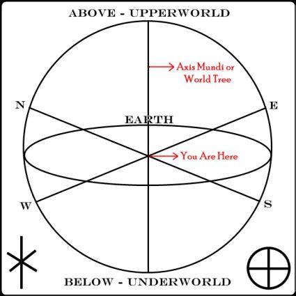 si鑒e axiss gli arcani supremi vox clamantis in deserto gothian l 39 axis mundi