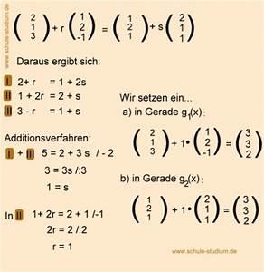 Schnittpunkt Zweier Parabeln Berechnen : analytische geometrie und lineare algebra ebenengleichung parameterform aus 2 geraden aufstellen ~ Themetempest.com Abrechnung