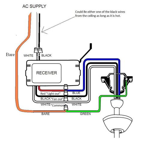 how to install ceiling fan wiring ceiling fan remote installation failure the home depot
