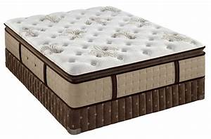 stearns and foster megan rose 13 5 luxury plush pillow top With cheap plush mattress