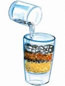 Wasserfilter Selber Bauen : die besten 17 ideen zu experimente mit kindern auf pinterest blasen seifenblasen und kinder ~ Frokenaadalensverden.com Haus und Dekorationen