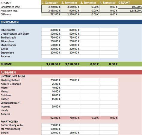 Diese weiterbildung richtet sich an personen, die in ihrer vog oder einrichtung mit der budgetplanung beauftragt sind und schon über. Kostenlose Excel Budget Vorlagen für Budgets aller Art