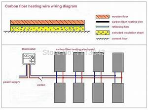 Easy Installation Underfloor Heating System Carbon Fiber