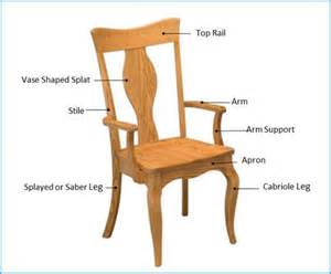 Sanding A Rocking Chair by Video And Diy Project With Dixie Belle Paint