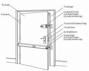Einbruchschutz Tür Nachrüsten : t ren schadenpraevention ~ Lizthompson.info Haus und Dekorationen