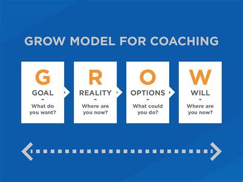 grow model  action  dee wilkinson   coaching