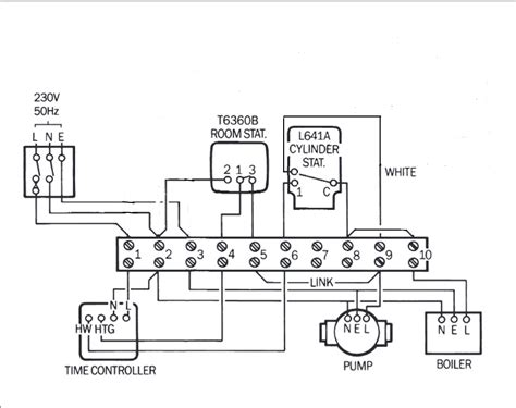 acl hts wiring diagram diagram