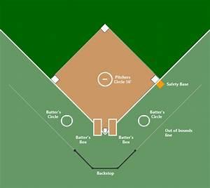 Field Specs   Byfield-Newbury Baseball Softball League