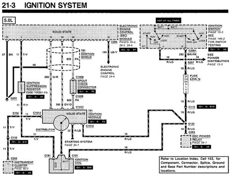 1965 Ford F150 Wiring Diagram by 1965 Mustang Ignition Wiring Diagram Wiring Diagram