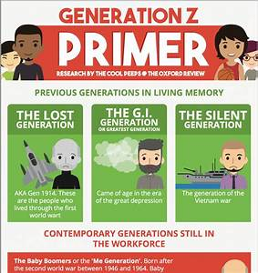 Generation Z Infographic | www.pixshark.com - Images ...