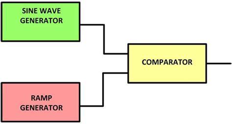 Diy Circuit Design Pulse Width Modulation Pwm