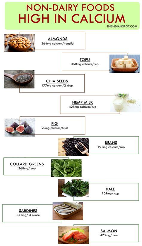cuisine high high calcium foods pixshark com images galleries
