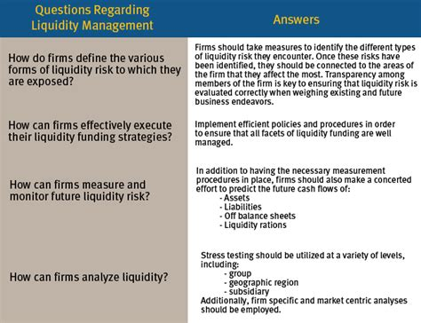 Nasdaq Directors Desk Security Breach by Liquidity Risk Management Frequently Asked Questions