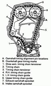 99 Alero Engine Diagram