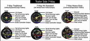 7 Pin Trailer Plug Wiring Diagram Tractor