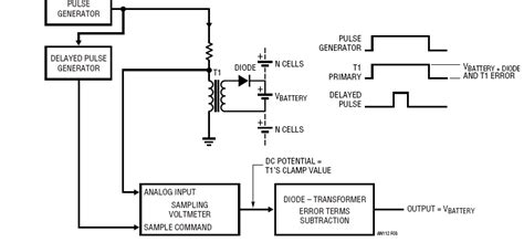 Power High Voltage Differential Measurement Electrical