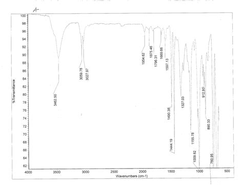 foto de Solved: Analyze The IR Spectra This Is For The Grignard S