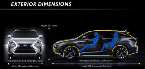 2016 Lexus Rx 450h Regional Preview