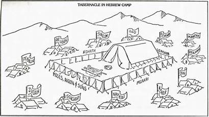 Tabernacle Coloring Pages Moses Covenant Ark Bible