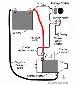 starter motor starting system how it works problems With starter motor wiring diagram images of electrical starter wiring