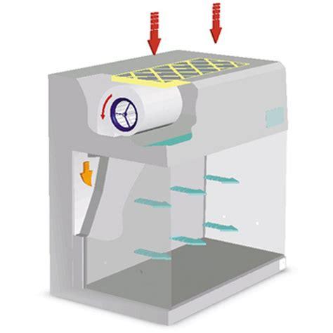chambre à flux laminaire hottes à flux laminaire horizontal iso 4 classe 10