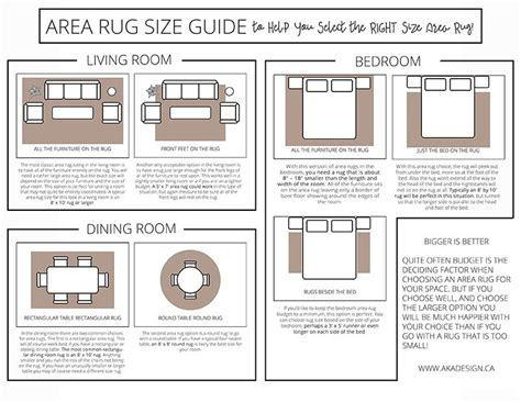Rug Dimensions by Area Rug Size Guide To Help You Select The Right Size Area