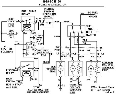 90 f150 fuel relay your fuel relay green