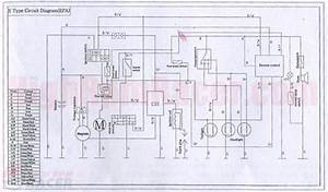 Wiring Diagram For 110cc 4 Wheeler