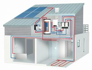 Hausautomatisierung Welches System : calefacci n solar t rmica energ a renovable y rentable econ micamente inarquia ~ Markanthonyermac.com Haus und Dekorationen
