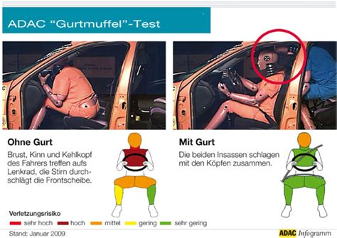 adac test siege auto crashtest quot gurtmuffel quot test zeigt schlimme folgen