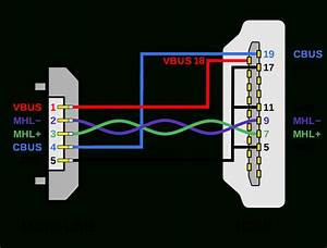 Usb Cable Explanation Power Wiring Diagram