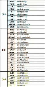 25 Best Ideas About Sprache Auf Pinterest Franzsische
