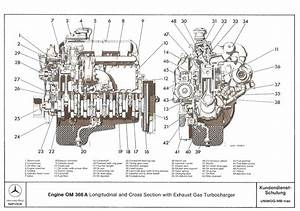 Mercedes Benz Om366 Diesel Engine Service Repair Manual  Pdf