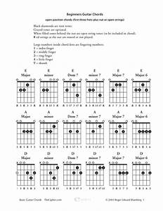 Download Beginners Guitar Chords Chart For Free