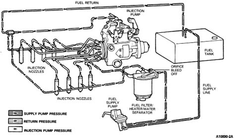 Need Diagram For Diesel Fuel System