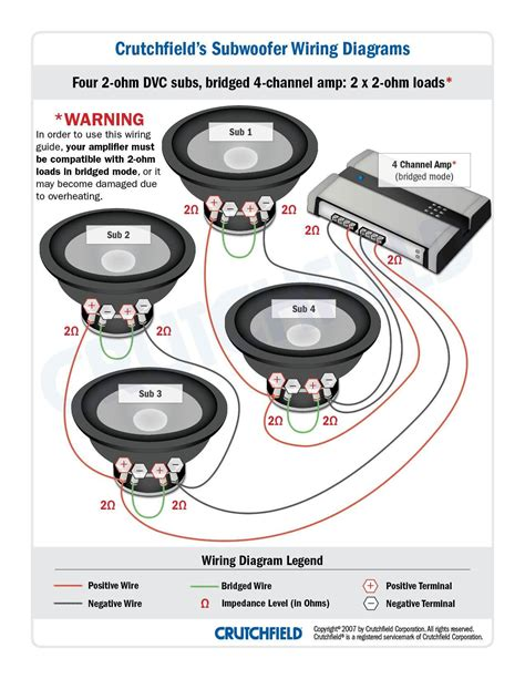 Subwoofer Wiring Diagrams Throughout Ohm Dual Voice Coil