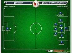 So Chelsea were parking the bus vs west brom Troll