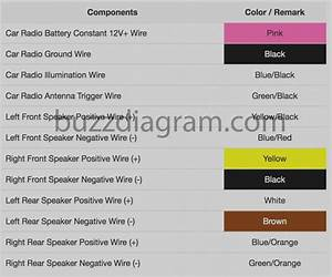02 Spectra Wiring Diagram